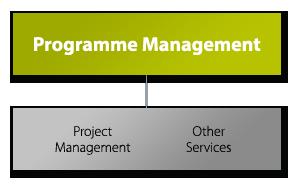 Programme_Mgt
